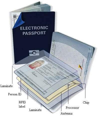 Elektronikus útlevél