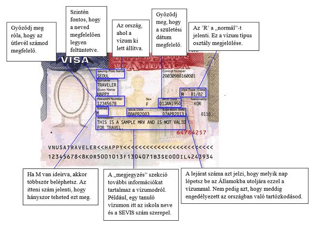 USA vízum és a rajta szereplő adatok